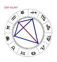 Cerf-Volant Aspect20