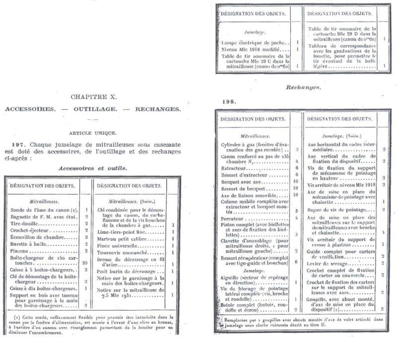 UC de mitrailleuse reibel/ chargeur bois/La sonde d'âme du canon/ et lampe bretton. Uc_mac10