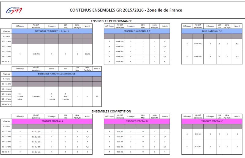 Infos saison 2015-2016 - Page 19 Captur11