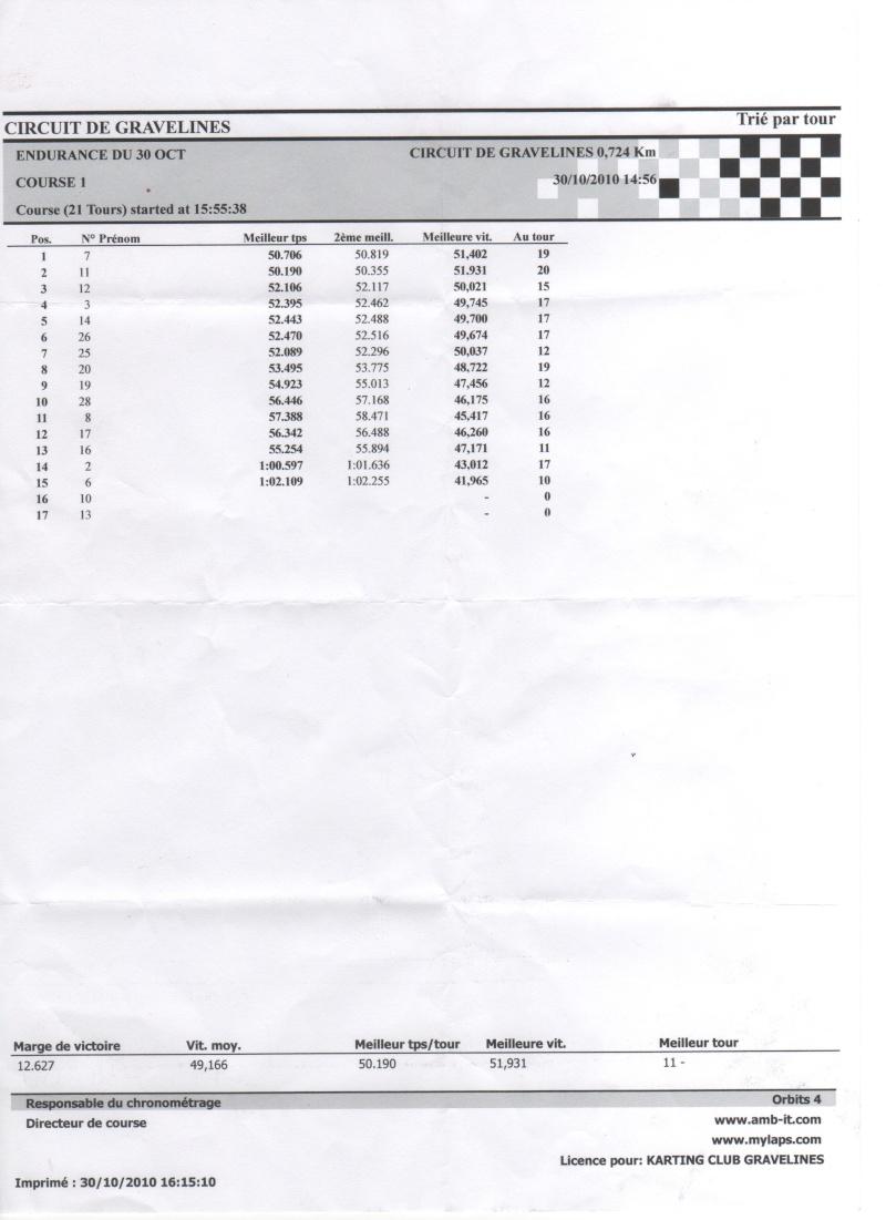 SORTIE TOUS ENSEMBLE - Page 2 Image_12