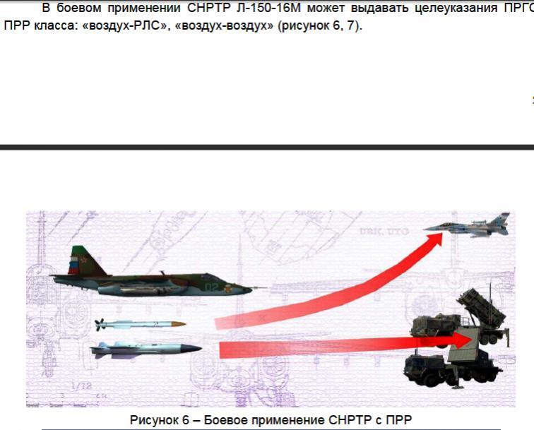 Su-25 attack aircraft  - Page 8 L1501611