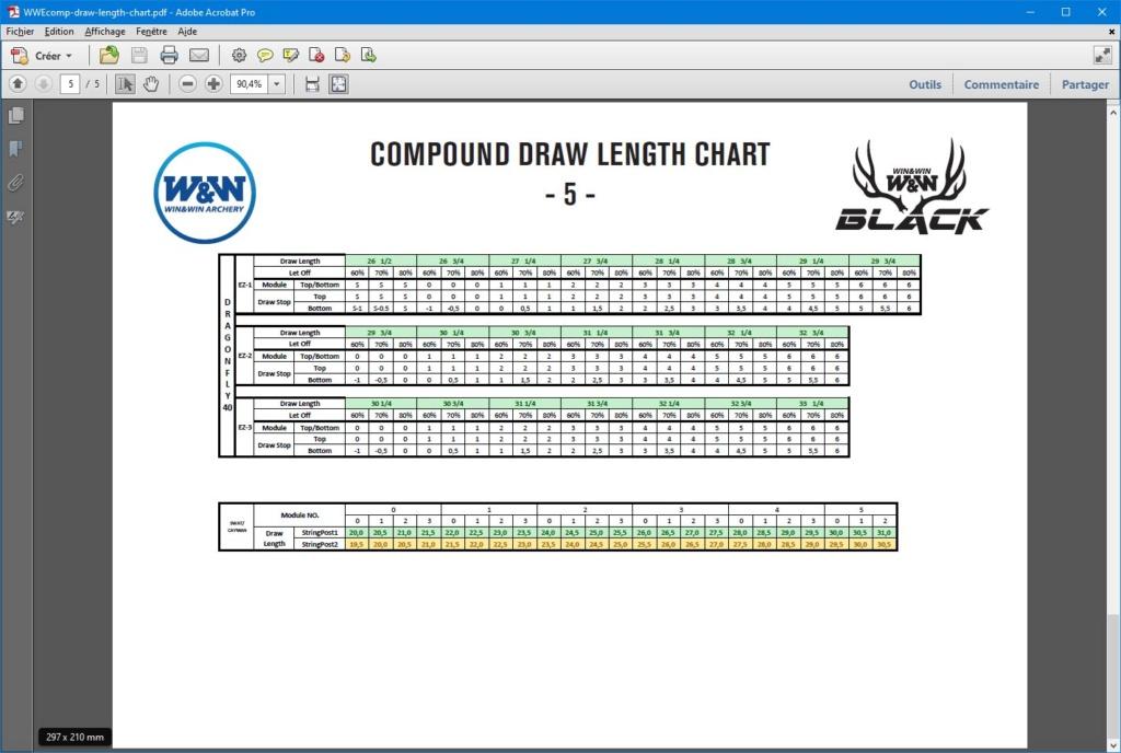 Reglages cam Win&Win Atom-x Win510