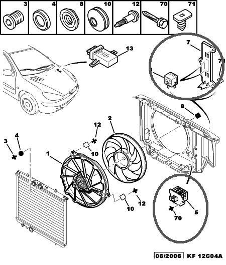Probléme température moteur Kf12c011