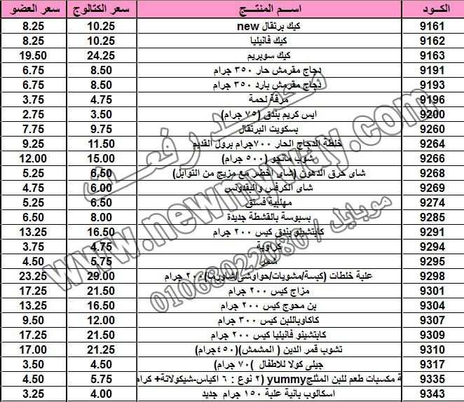 قائمة أسعار المنتجات .. بسعر الكتالوج ، بسعر العضويه خلال شهـر اكتوبـــــــر 2015 19_o11