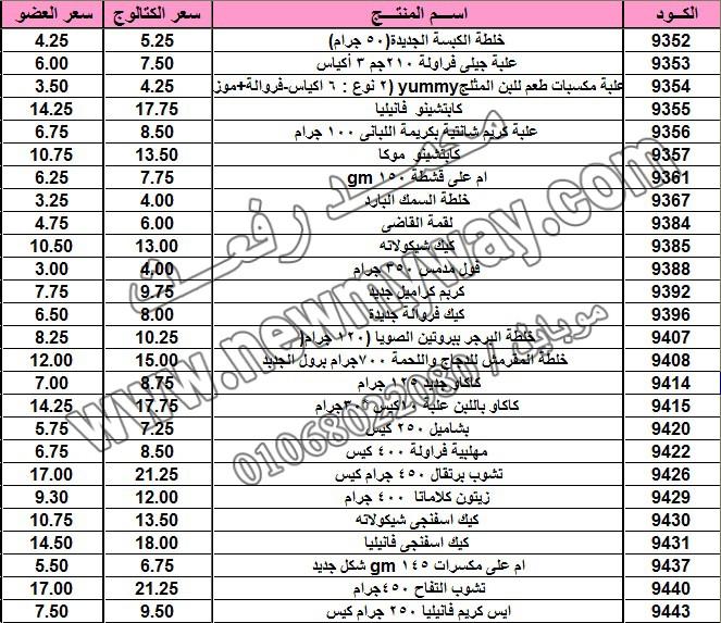 قائمة أسعار المنتجات .. بسعر الكتالوج ، بسعر العضويه خلال شهـر اكتوبـــــــر 2015 20_o11