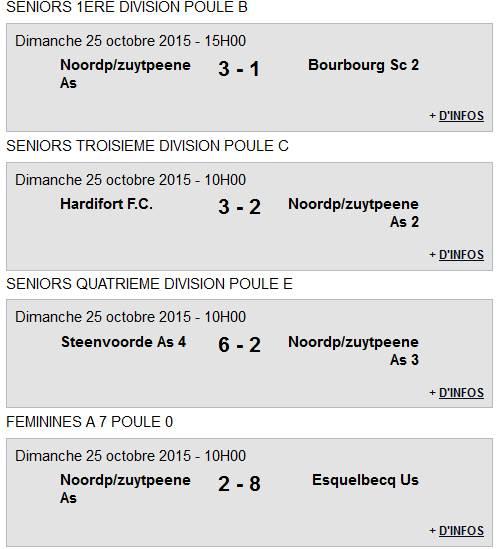Résultats ASNZ 2015/2016 : 24/25 octobre Captur12