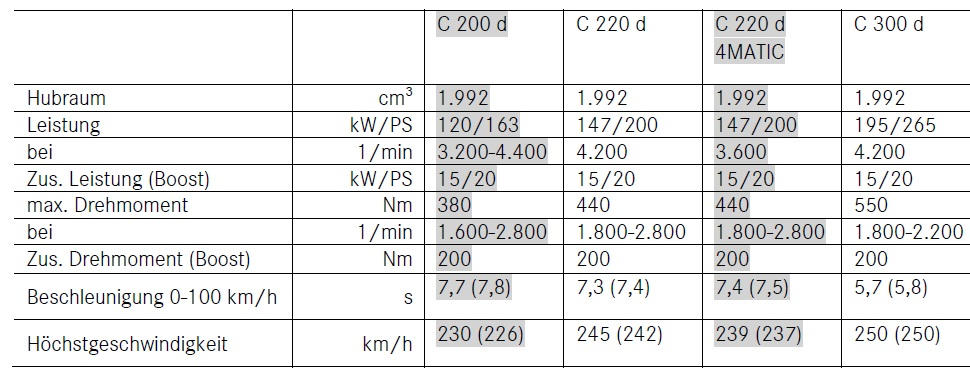 2020 - [Mercedes-Benz] Classe C [W206] - Page 13 560c5810