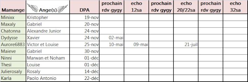 Pour les novembrette / décembrette 2011 - Page 6 Tablo10