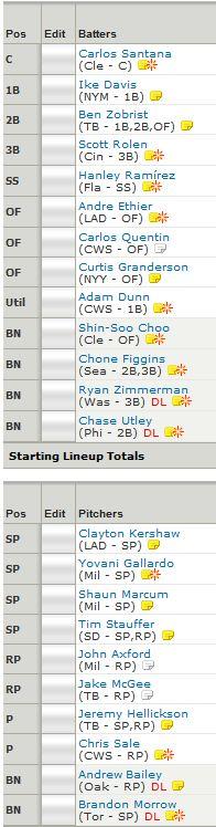 MLB 2012 season! Captur10
