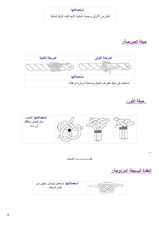 كتاب الحبال المغربى -6-63810