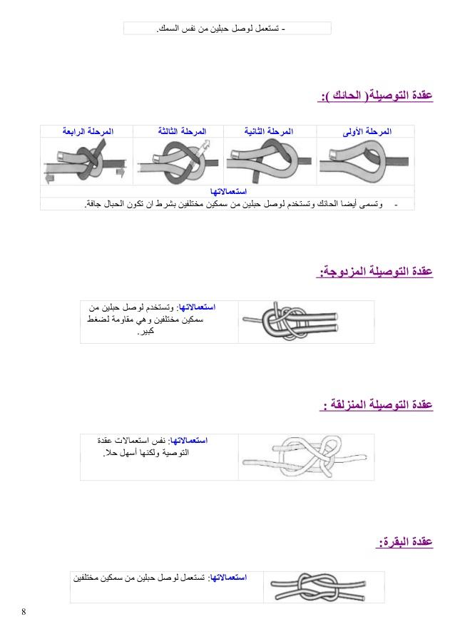 كتاب الحبال المغربى -8-63810