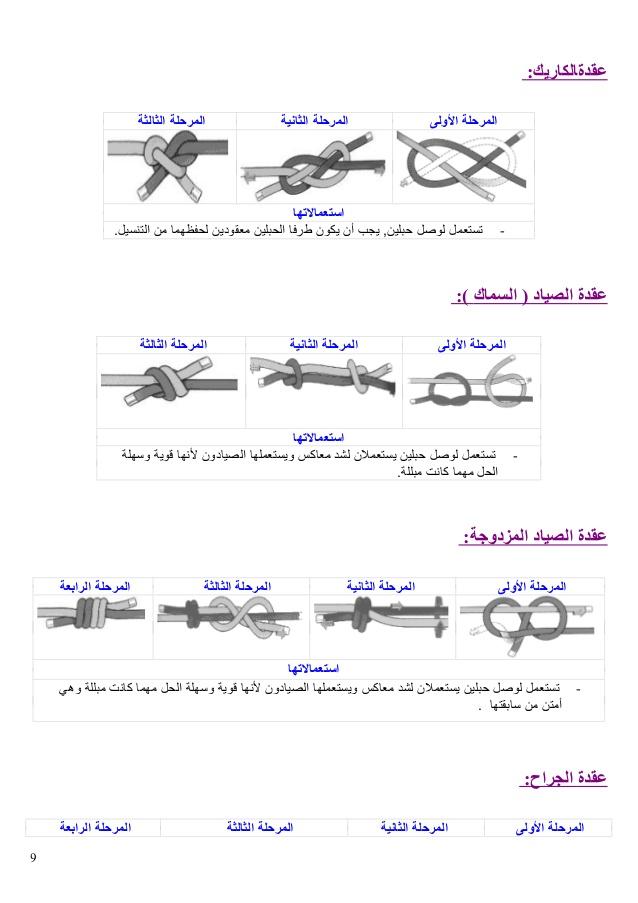 كتاب الحبال المغربى -9-63810