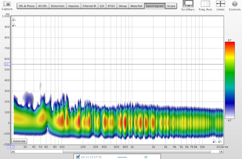 L'impianto audio/video di giordy60 Screen24