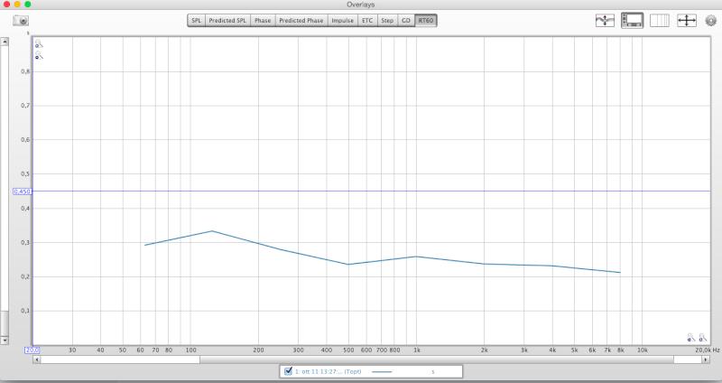 L'impianto audio/video di giordy60 Screen26