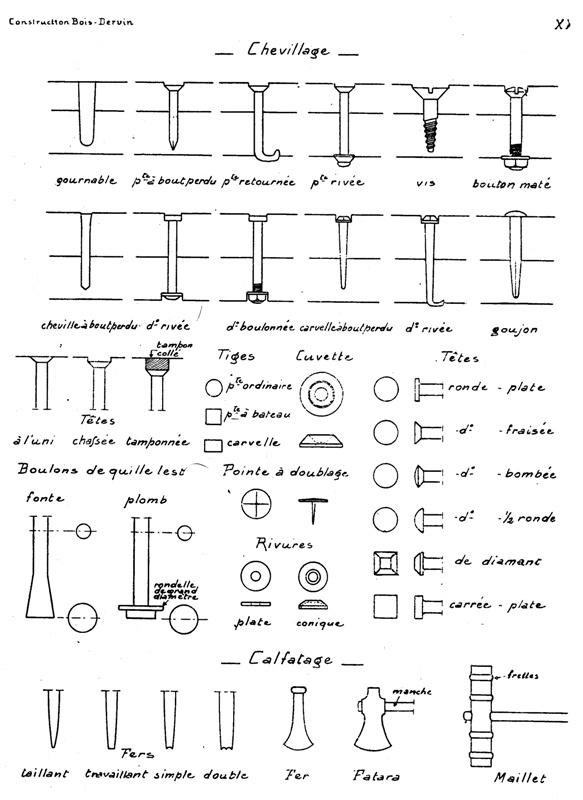 BISQUINE au 1/40 Kit Billing Boats modifié Xavero - Page 3 Chevil11