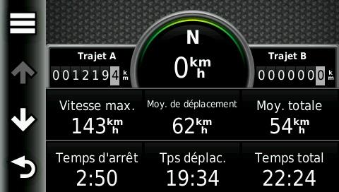 Bilan aprés 5 jours et plus de 1200 km en NC700x DCT Napoly10
