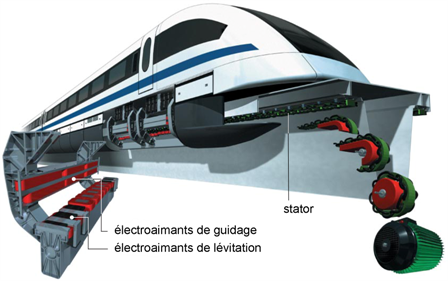 les trains volants Schema10