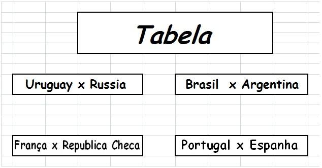 Tabela de Classificação Tabela13