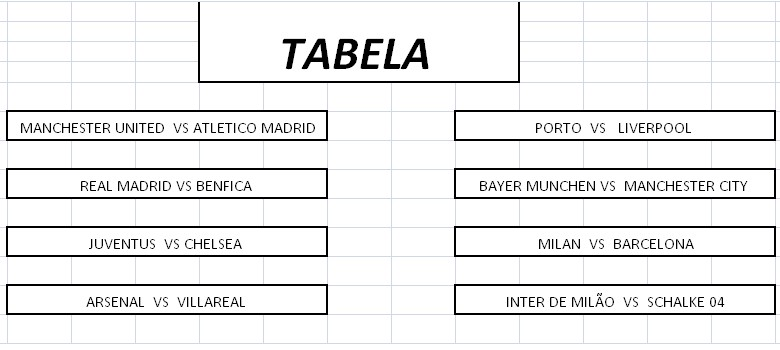 SORTEIO/CLUBES/JOGADORES Tabela15