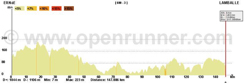 BRM 600 de Quimper - 18-19 juin 2011 600_da12