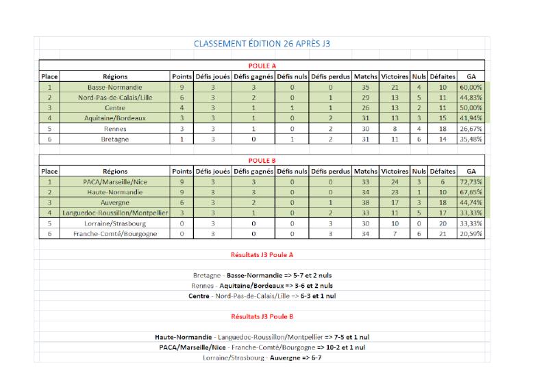 Calendrier, matchs et classement édition 26 Cdr_cl10