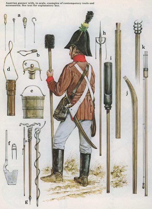 Artillerie Russe 1812, au 1/72. Maa_0911