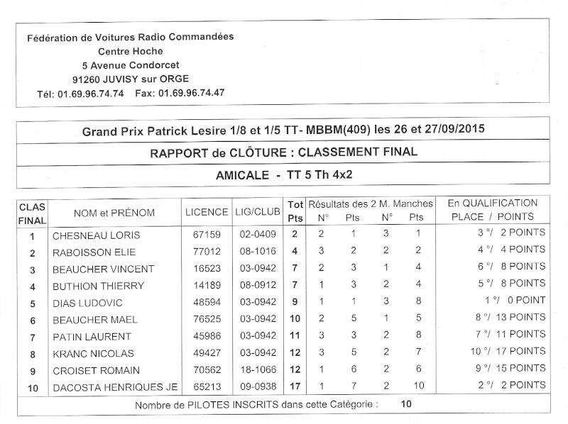GP Patrick Lesire  Finale11