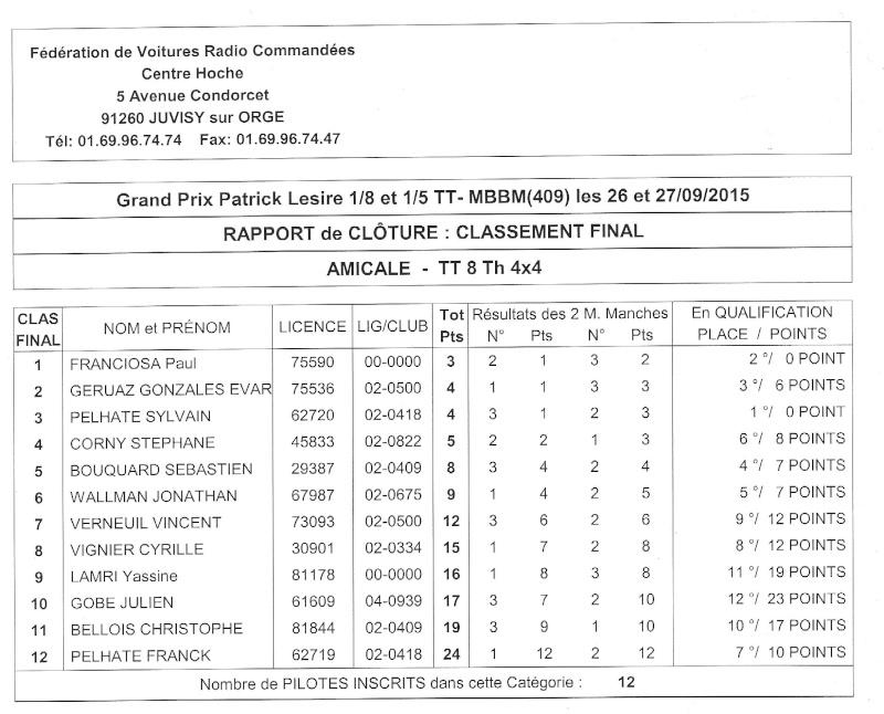 GP Patrick Lesire  Finale12
