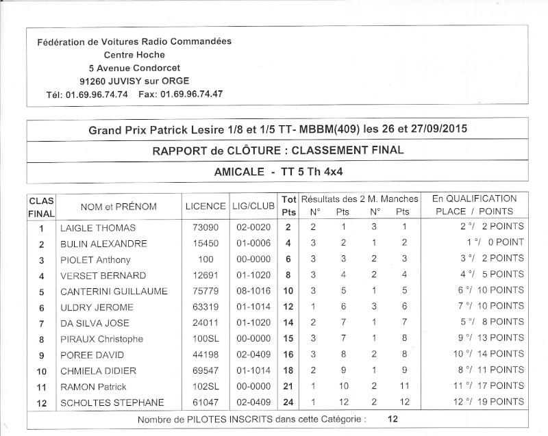 GP Patrick Lesire  Finale13