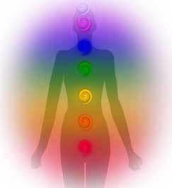 L'aura (Description, exercice et couleur). Aura_c10