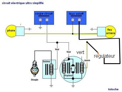 Faisceau Dtmx 79 Ultra simplifier Electr10