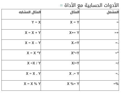 دورة احتراف الجافا سكريبت Javascript Uo_ouo16