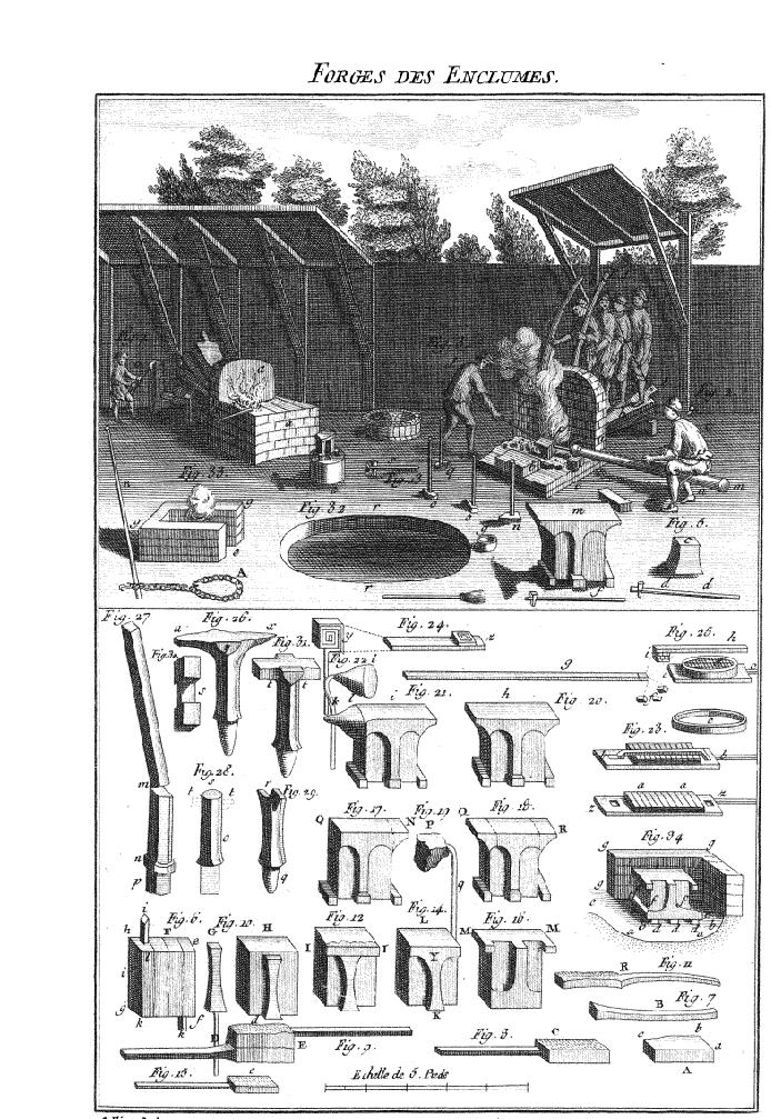 Ouvrages anciens :  Arts et Métiers  Illust10