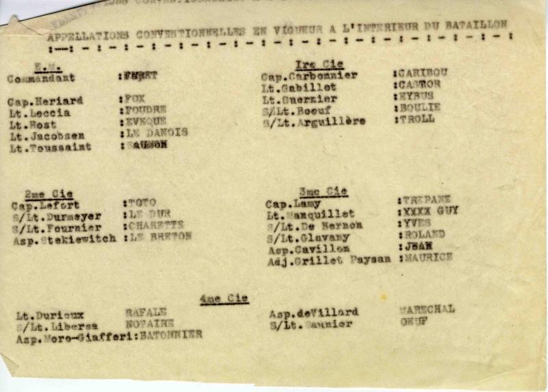appelations conventionnelles en vigueur au bataillon Choc0011