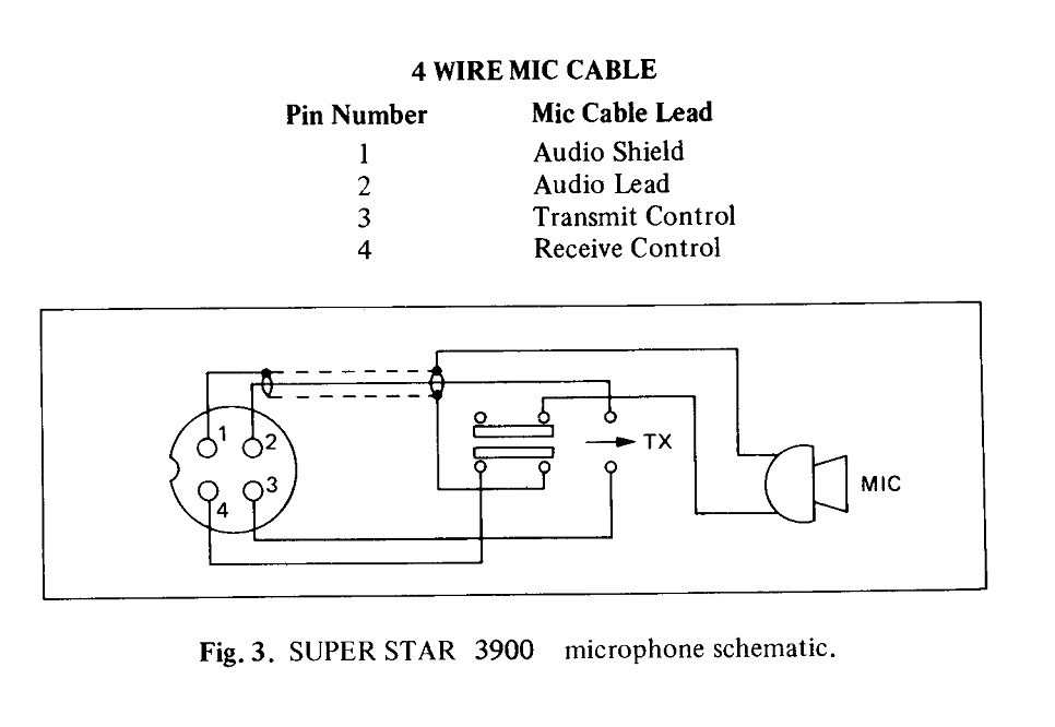 CRT ss 6900 N v6 (Mobile) - Page 2 Supers10