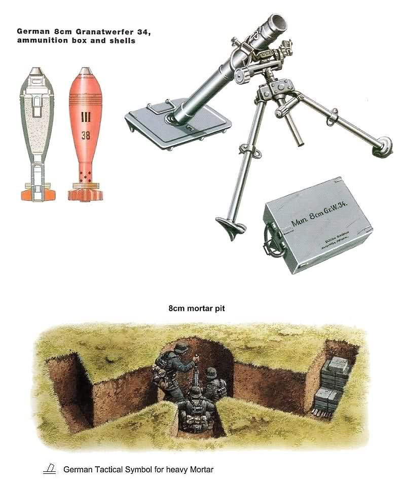 Mortier de 8cm S.gr.W.34 Se66j910
