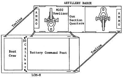 Riverine battery 1/35  D510