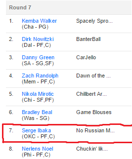 GL NBA Fantasy 2015/16 - PLAYOFFS ! Ibaka_10