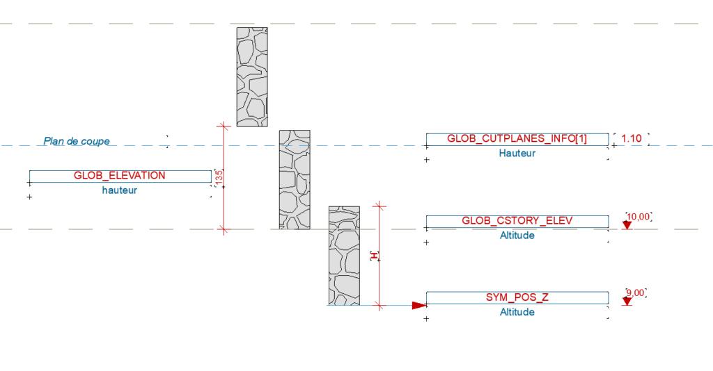 [ ARCHICAD-OBJETS GDL ] 2D et GLOB_CUTPLANES_INFO[1] Captur18