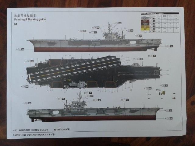 trumpeter USS CV63 Kitty Hawk 1/350 20151025