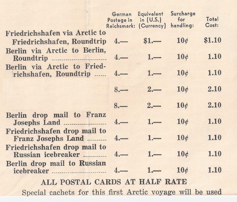 50 Jahre Polarfahrt Luftschiff Graf Zeppelin - Seite 3 Von_me10