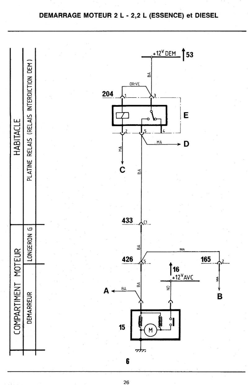 Problème de démarrage sur TDX Schema10