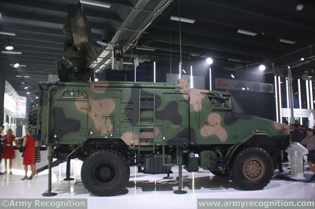 Anti-aircraft Artillery AAA Pit210
