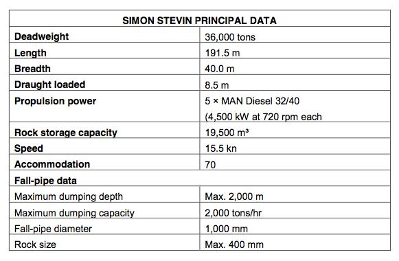 simon Stevin Image-10