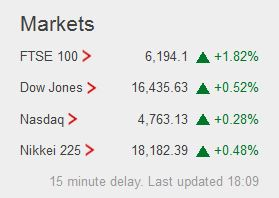 Weekday FTSE100  table. - Page 3 Captur33