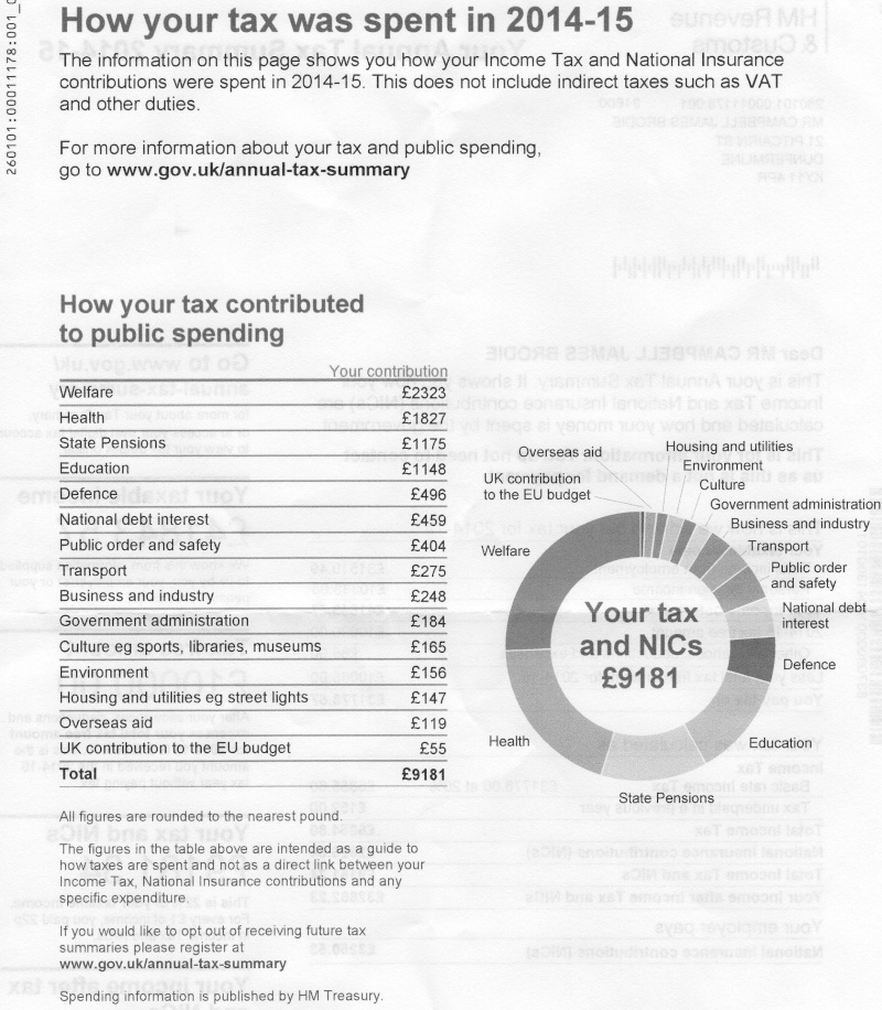 How the government spends my Tax. Img01310
