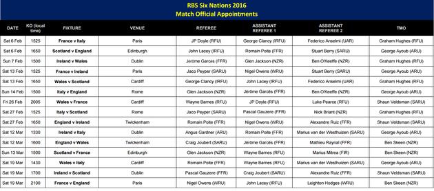 Six Nations Referees Wayne_10