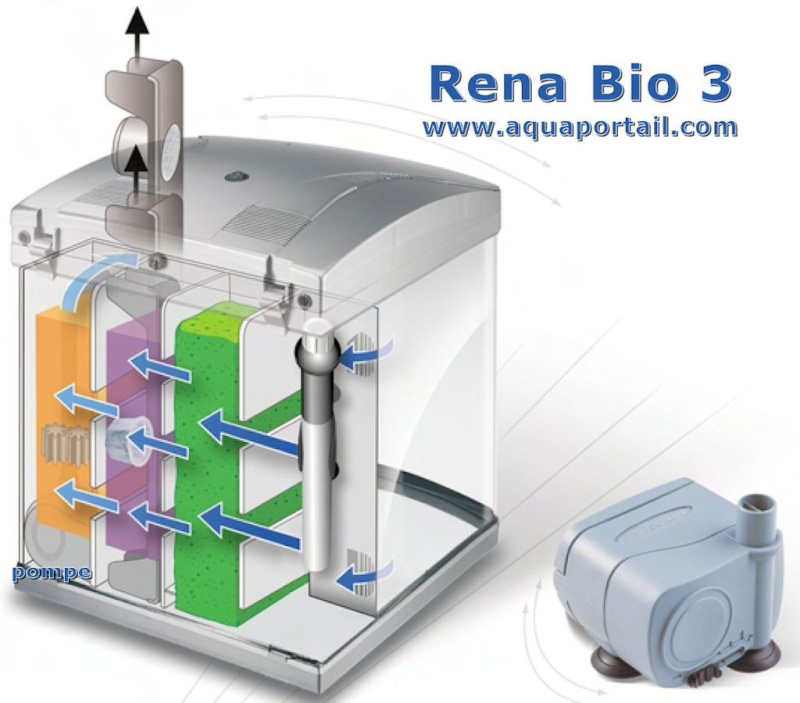 rena bio3 50l Arrier10