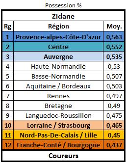 Calendrier, matchs et classement édition 26 Posses11