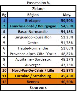 Calendrier, matchs et classement édition 26 Posses14